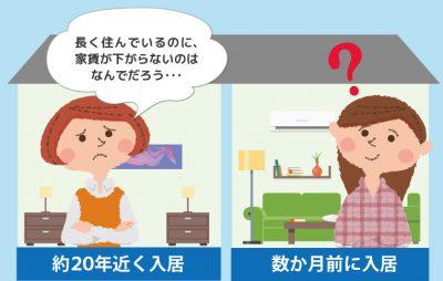【トラブル・空室/第12話】20年住んでも家賃は下がらないの?