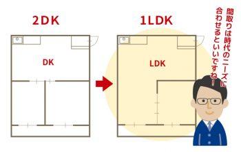 【トラブル・空室/第34話】1DKは満室なのに、3DKはなぜ空室?