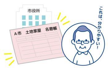 【トラブル・空室/第39話】相続税対策には名寄帳もお忘れなく!
