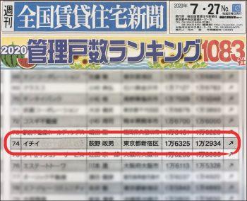 イチイグループの管理戸数16,325戸、東京の独立系管理会社で5位へ